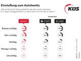 KÜS: Umfrage sieht Deutschland (noch) als ein Autoland!