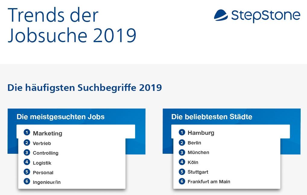 StepStone Infografik: Jobsuchen 2019